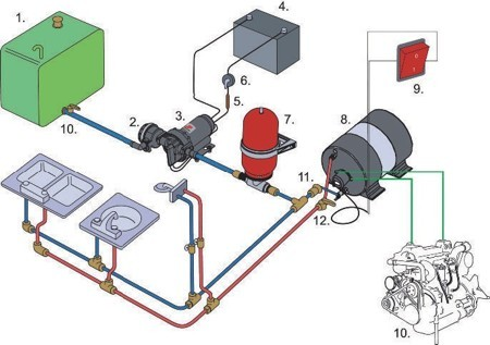 27302627 likewise Showthread additionally Motorhome Holding Tanks Fresh Water And Gray And Black Waste further Showthread besides AquaH Scheepsboilers Johnson Waterboiler. on rv freshwater system diagram